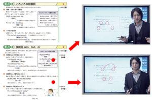 中学生向けDVD在宅学習システム