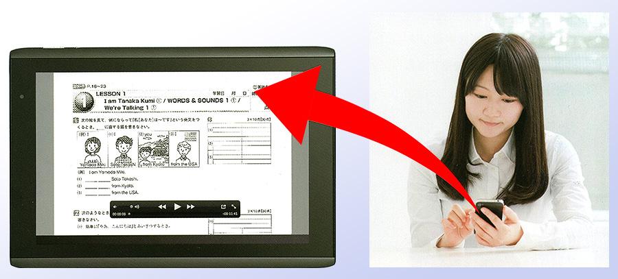 タブレット学習システム